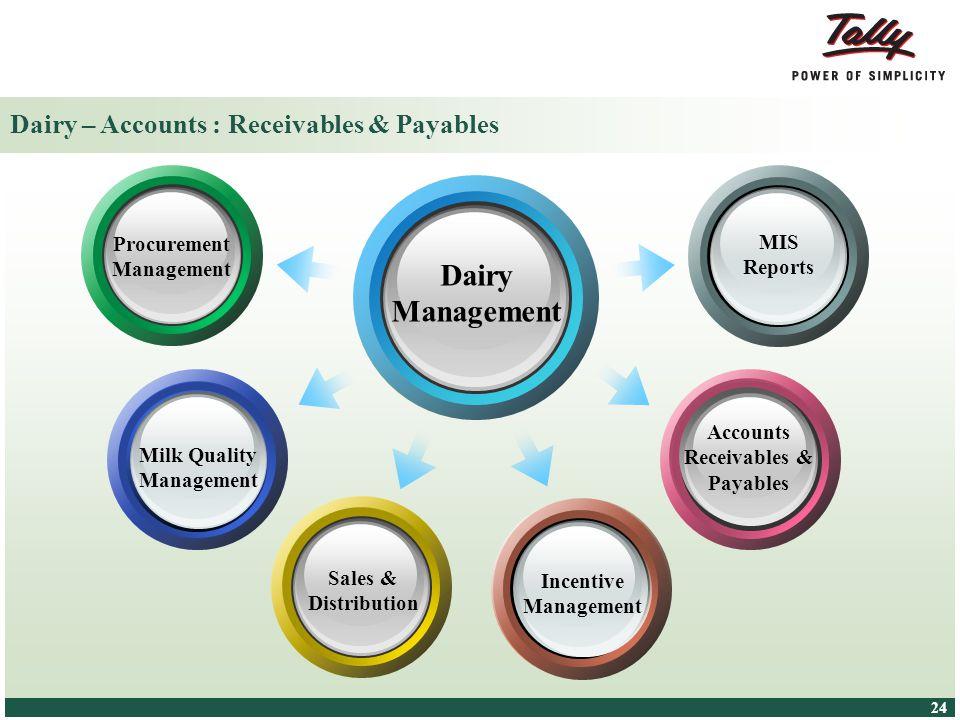 Receivables & Payables Milk Quality Management