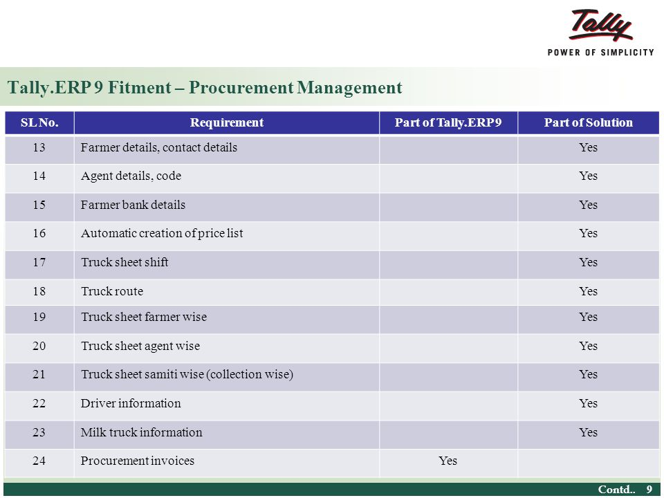 Tally.ERP 9 Fitment – Procurement Management