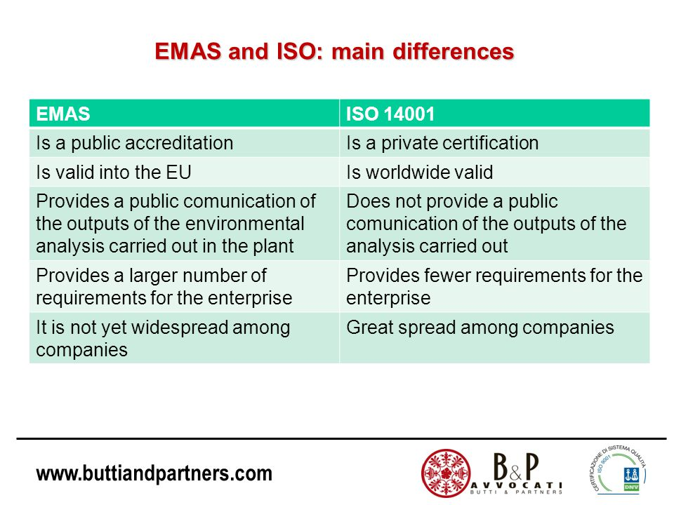 EMAS and ISO: main differences