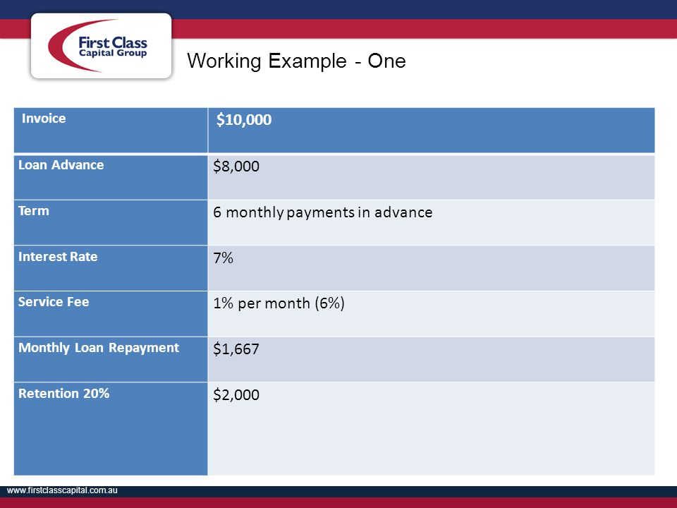 Working Example - One $10,000 $8,000 6 monthly payments in advance 7%