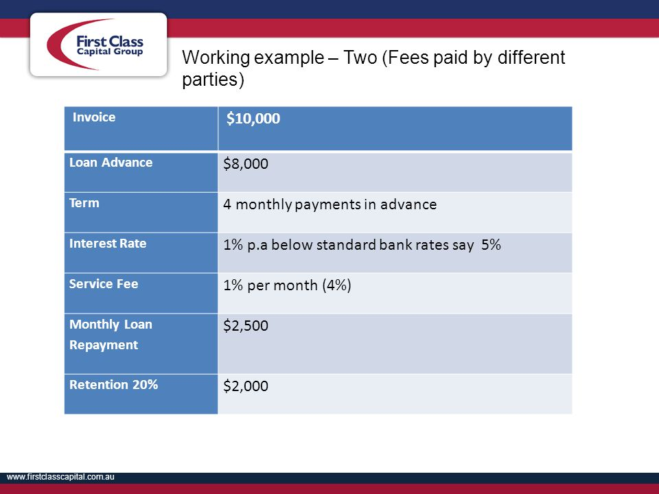 Working example – Two (Fees paid by different parties)