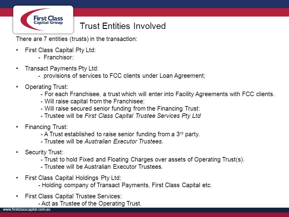 Trust Entities Involved
