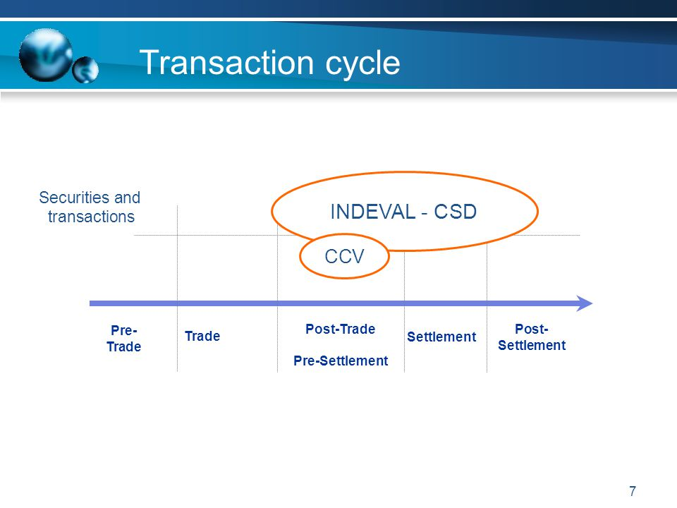 Transaction cycle INDEVAL - CSD CCV Securities and transactions Pre-