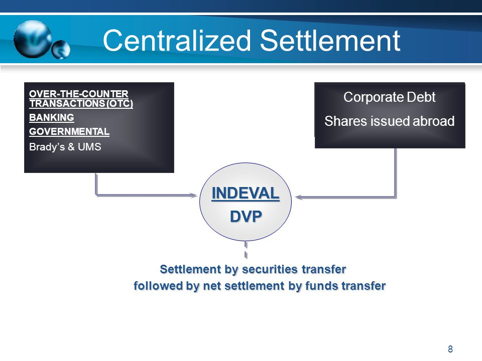 Centralized Settlement