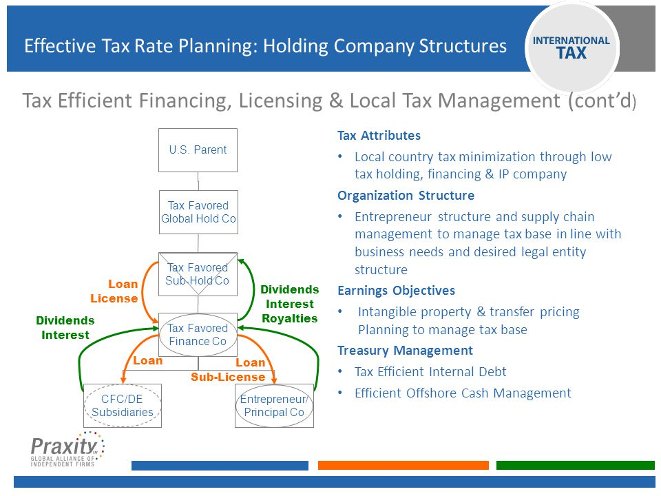 Tax Efficient Financing, Licensing & Local Tax Management (cont'd)