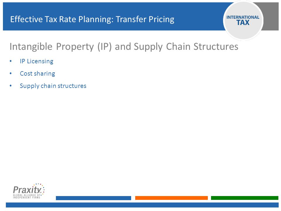 Intangible Property (IP) and Supply Chain Structures