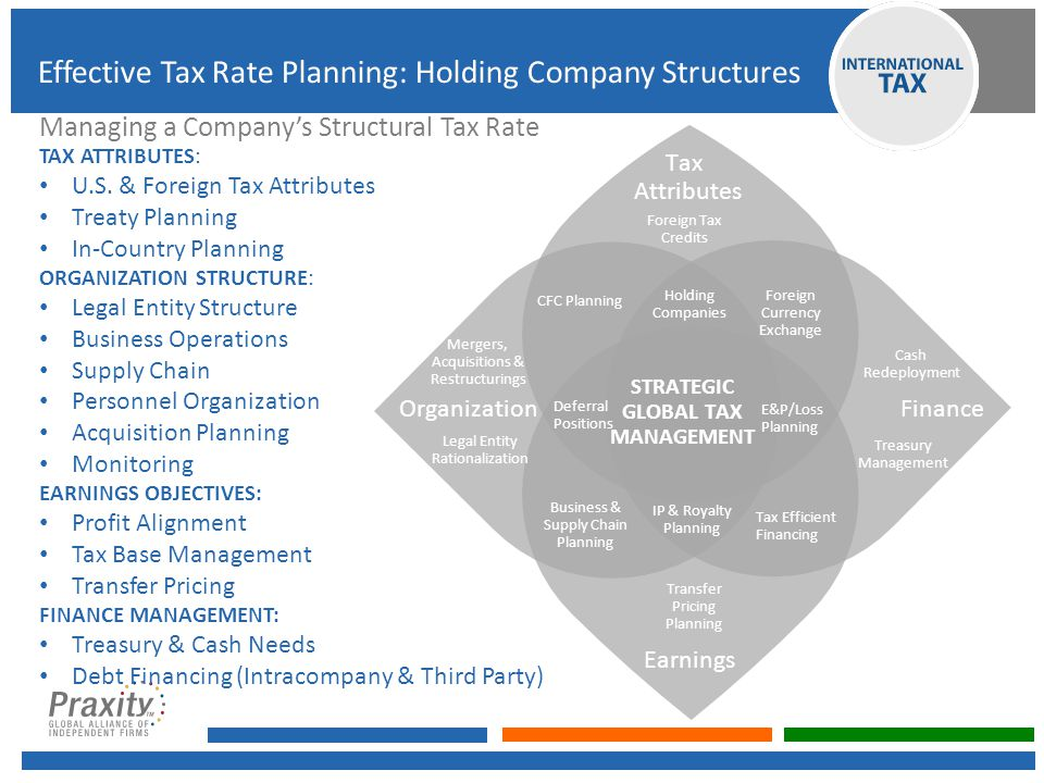 Effective Tax Rate Planning: Holding Company Structures