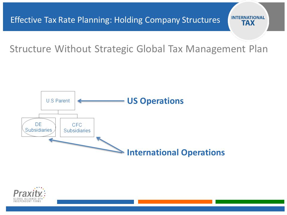 Structure Without Strategic Global Tax Management Plan