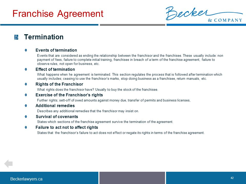 Franchise Agreement Termination Events of termination