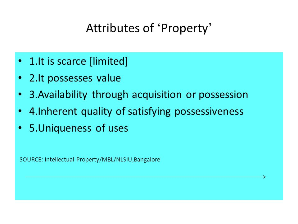Attributes of 'Property'