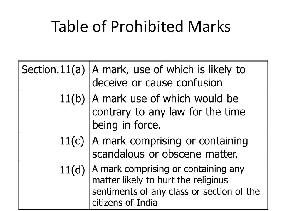Table of Prohibited Marks