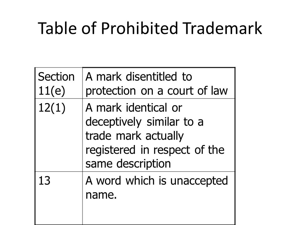 Table of Prohibited Trademark