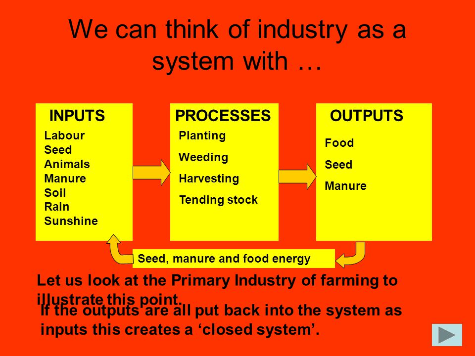 We can think of industry as a system with …