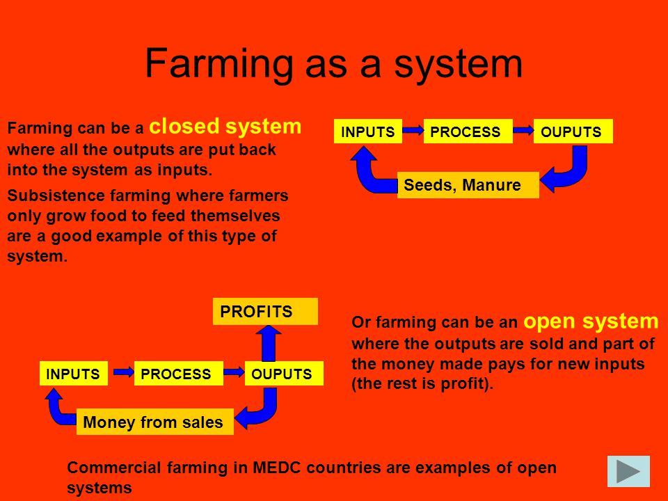 Farming as a system Farming can be a closed system where all the outputs are put back into the system as inputs.