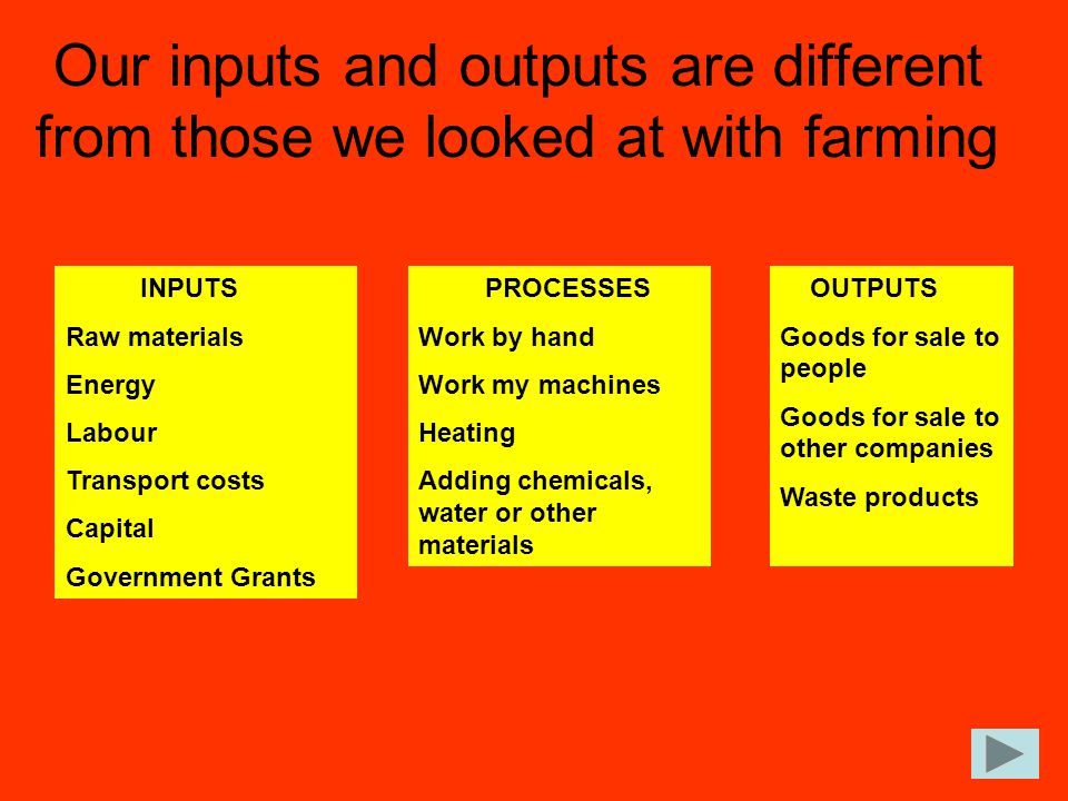 Our inputs and outputs are different from those we looked at with farming