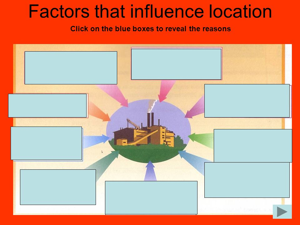 Factors that influence location
