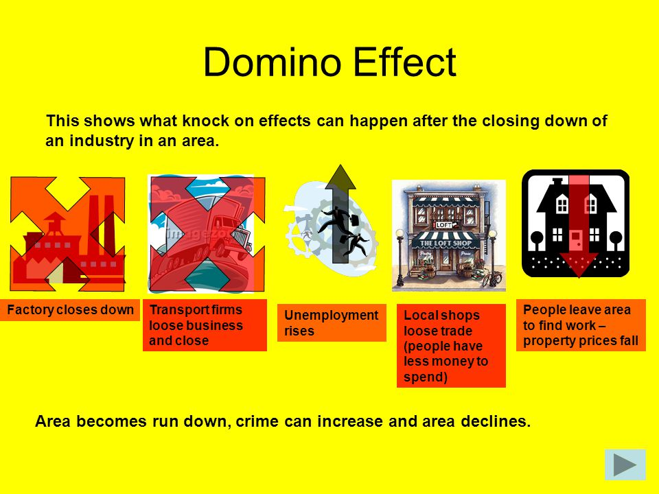 Domino Effect This shows what knock on effects can happen after the closing down of an industry in an area.