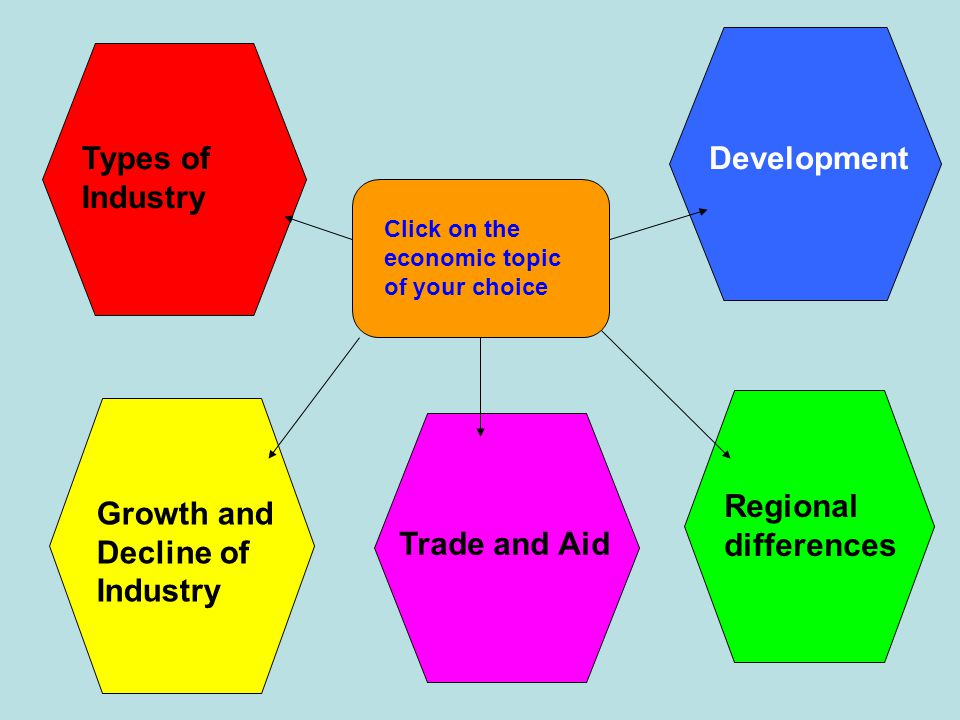 Growth and Decline of Industry Trade and Aid