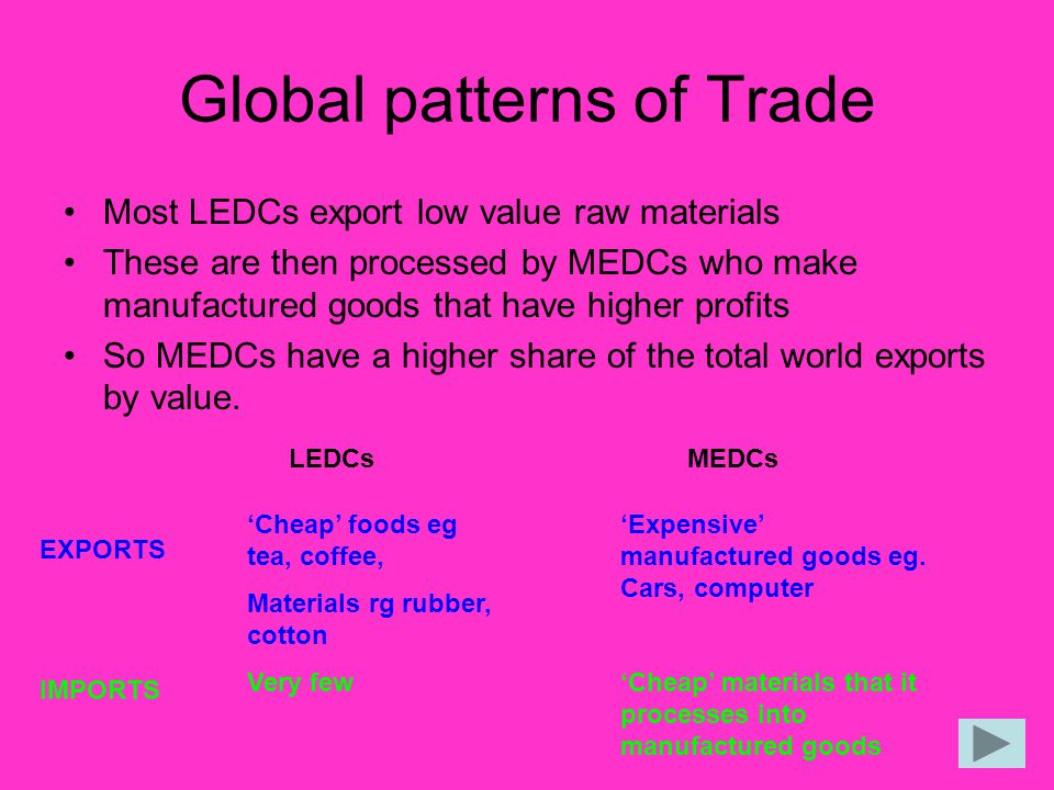 Global patterns of Trade