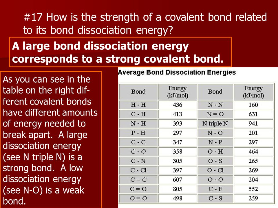 #17 How is the strength of a covalent bond related
