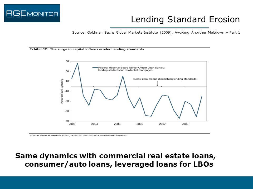 Lending Standard Erosion Source: Goldman Sachs Global Markets Institute (2009); Avoiding Anorther Meltdown – Part 1