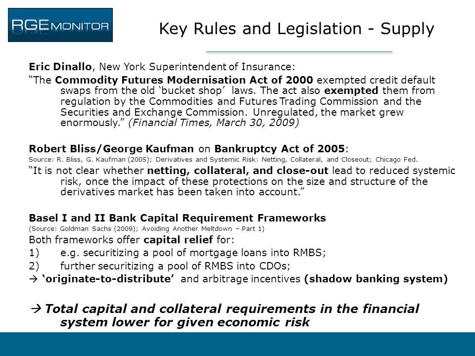 Key Rules and Legislation - Supply