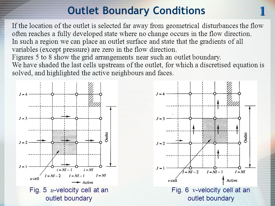 Outlet Boundary Conditions