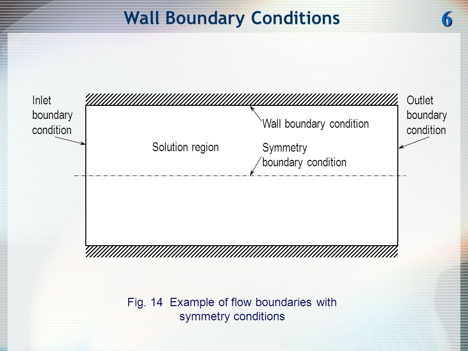 Wall Boundary Conditions