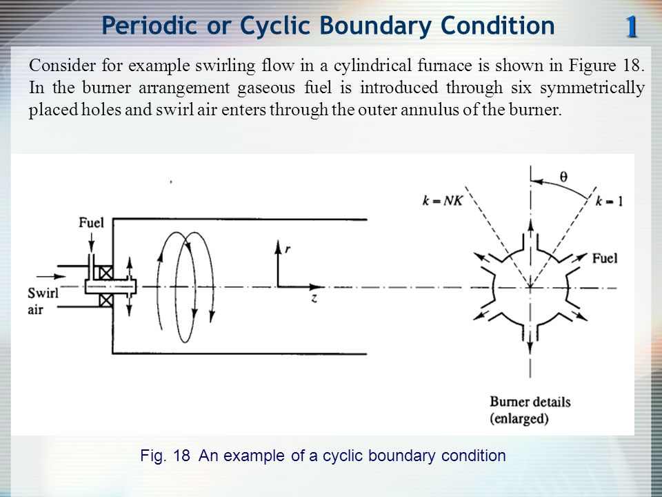 Periodic or Cyclic Boundary Condition
