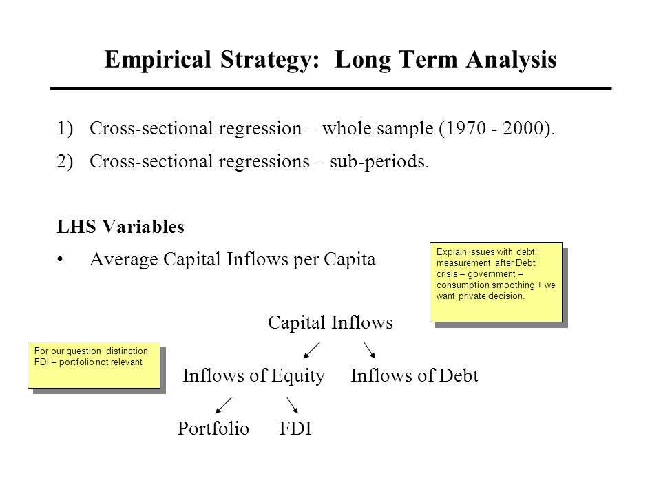 Empirical Strategy: Long Term Analysis