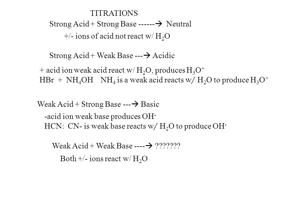 TITRATIONS Strong Acid + Strong Base ------ Neutral. +/- ions of acid not react w/ H2O. Strong Acid + Weak Base --- Acidic.