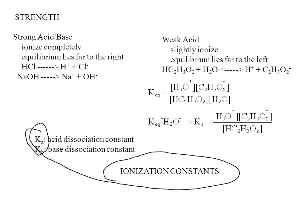 STRENGTH Strong Acid/Base. ionize completely. equilibrium lies far to the right. HCl ------> H+ + Cl-