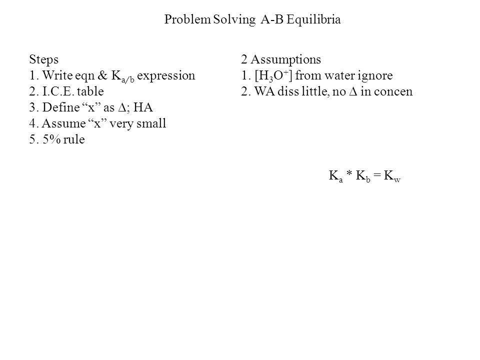 Problem Solving A-B Equilibria