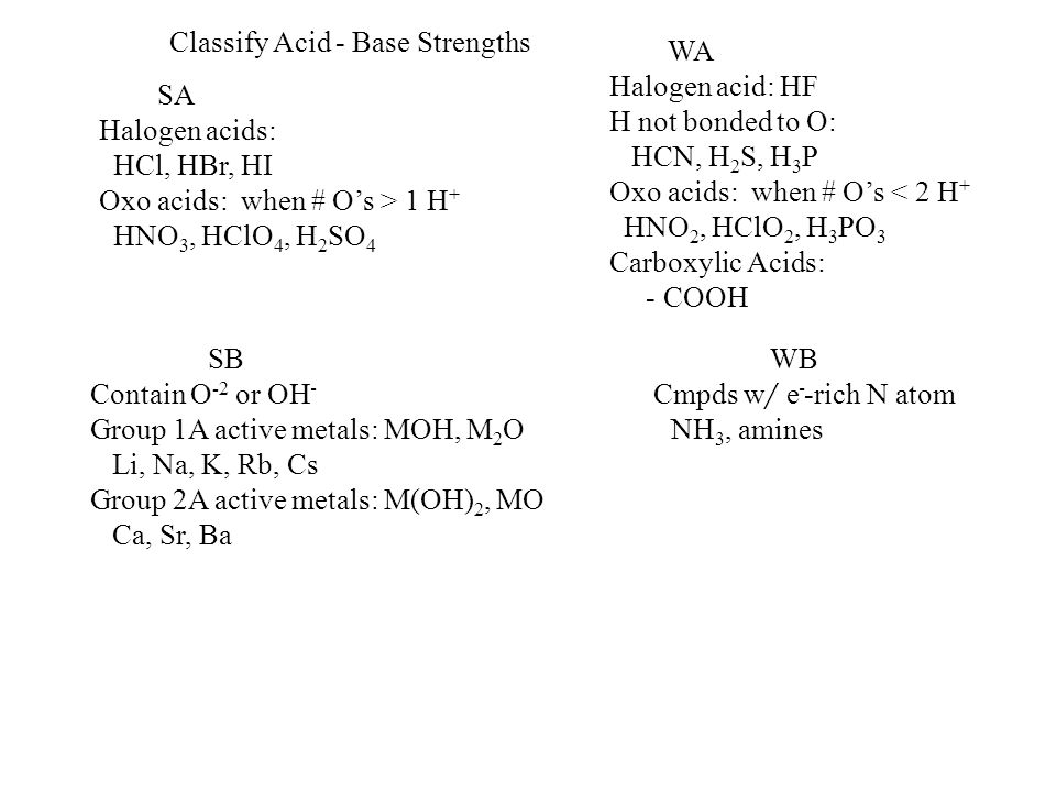 Classify Acid - Base Strengths WA Halogen acid: HF H not bonded to O: