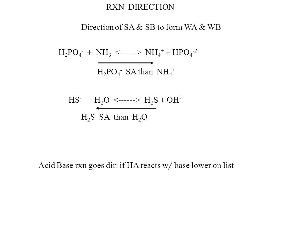 RXN DIRECTION Direction of SA & SB to form WA & WB. H2PO4- + NH3 <------> NH4+ + HPO4-2. H2PO4- SA than NH4+