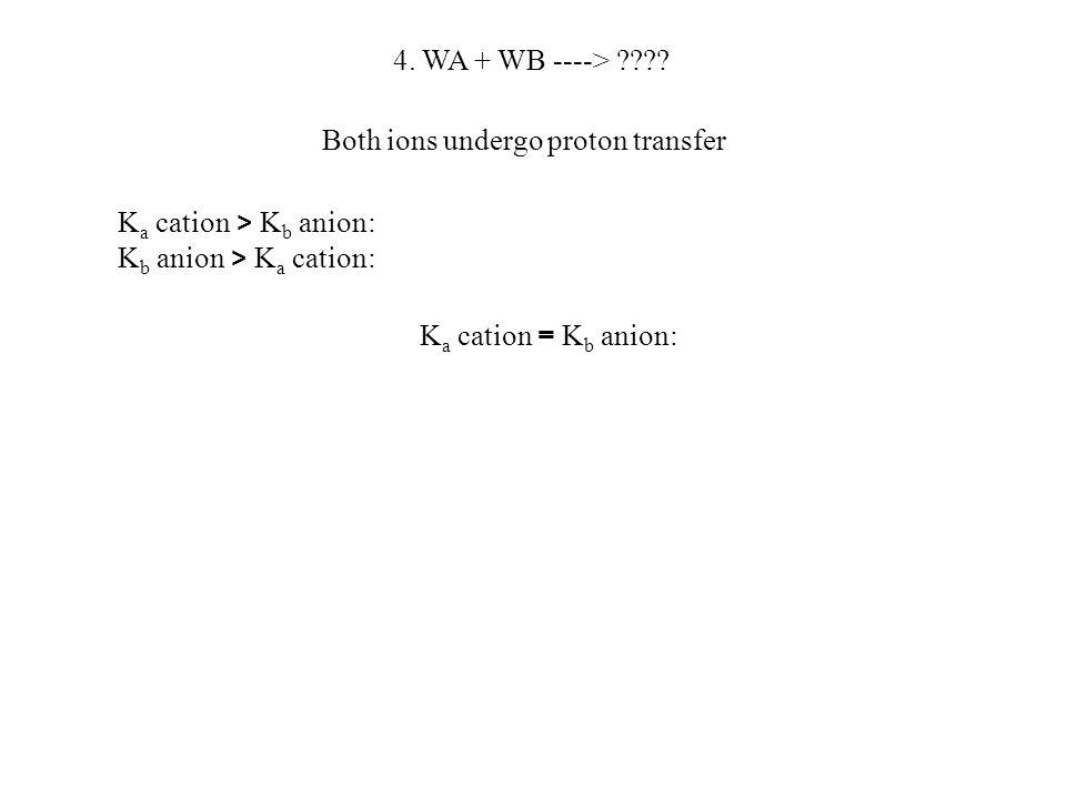 4. WA + WB ----> Both ions undergo proton transfer. Ka cation > Kb anion: ACIDIC. Kb anion > Ka cation: BASIC.