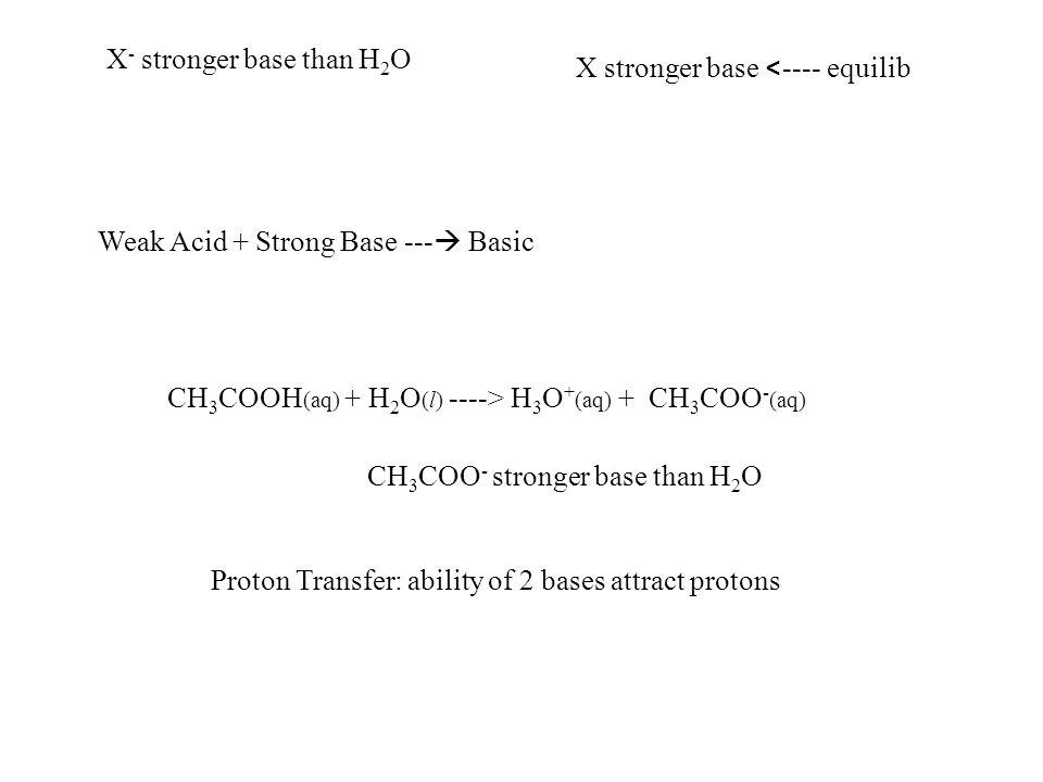 X- stronger base than H2O