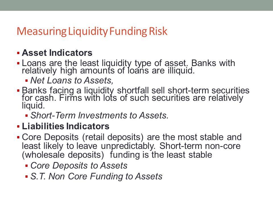 Measuring Liquidity Funding Risk