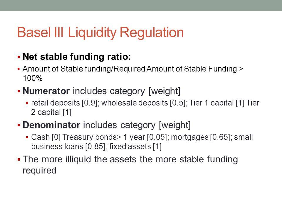 Basel III Liquidity Regulation