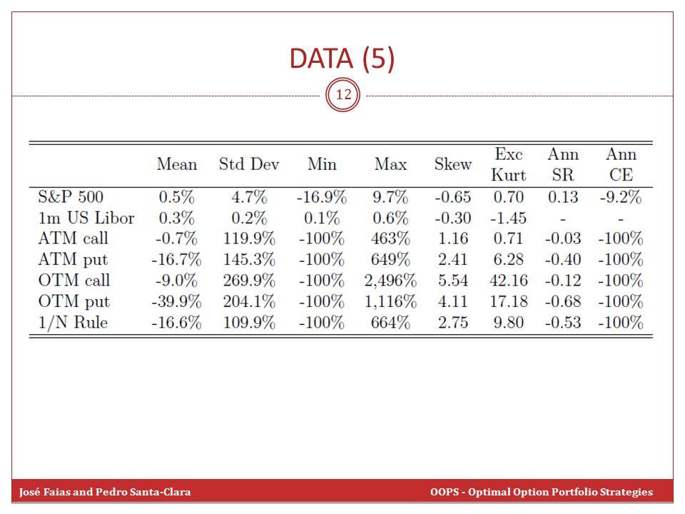 DATA (5)