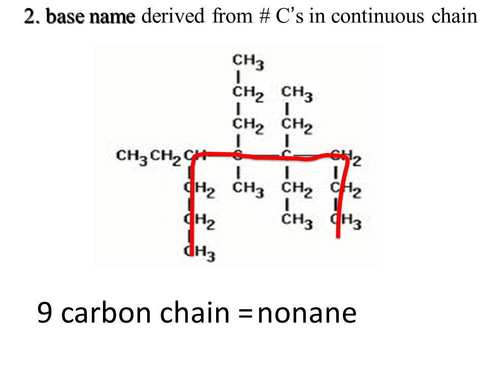 2. base name derived from # C's in continuous chain