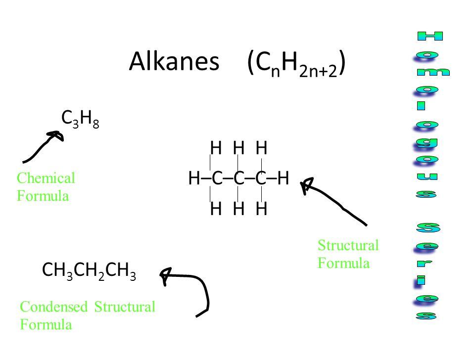 Alkanes (CnH2n+2) C3H8 H H H H–C–C–C–H CH3CH2CH3 Chemical Formula