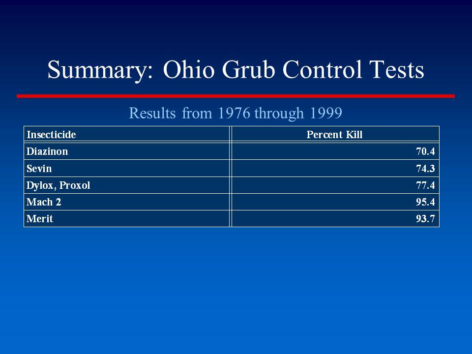 Summary: Ohio Grub Control Tests