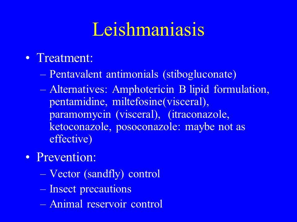 Leishmaniasis Treatment: Prevention: