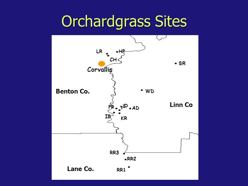 Orchardgrass Sites Corvallis Benton Co. Linn Co. Lane Co. SR HP LR CH