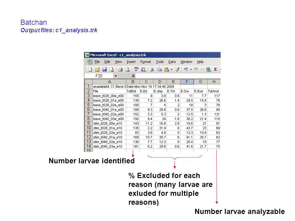 Batchan Output files: c1_analysis.trk
