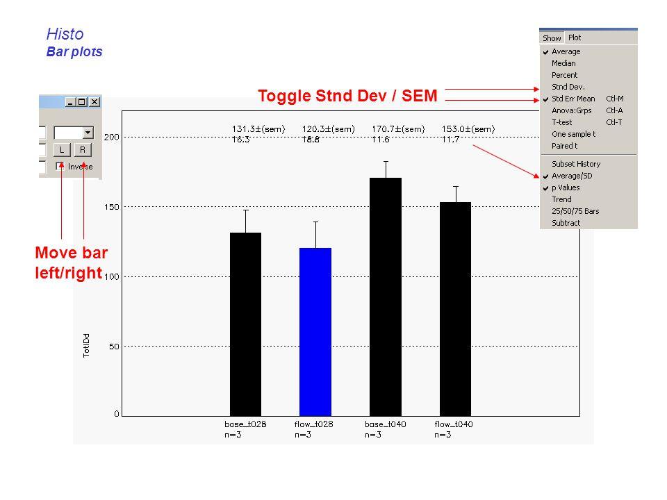 Histo Bar plots Toggle Stnd Dev / SEM Move bar left/right