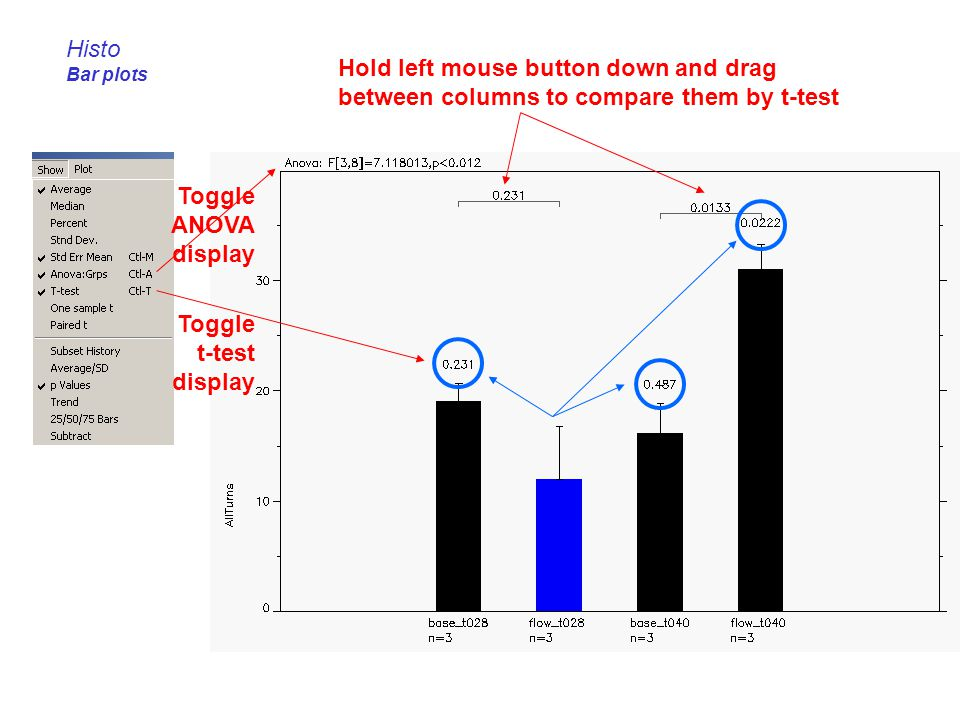 Histo Bar plots Hold left mouse button down and drag between columns to compare them by t-test. Toggle.