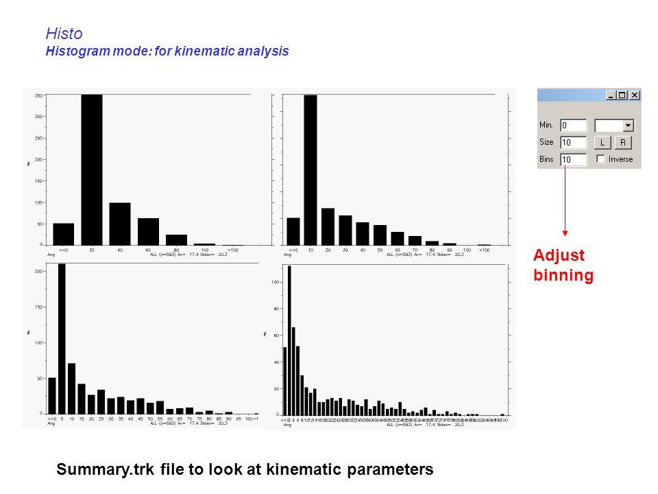 Histo Histogram mode: for kinematic analysis