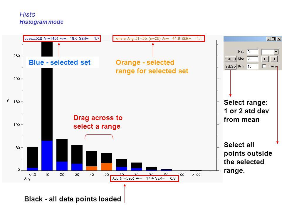 Histo Histogram mode Blue - selected set. Orange - selected range for selected set. Select range: 1 or 2 std dev from mean.
